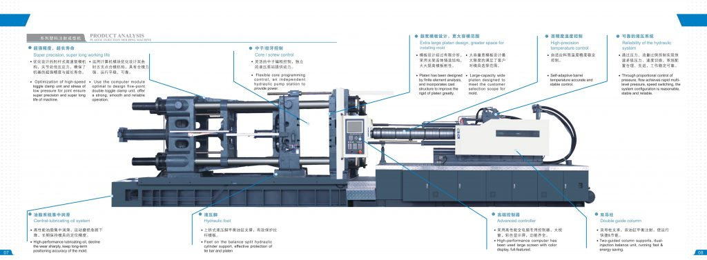 banner 2 - structure of injection moulding machine