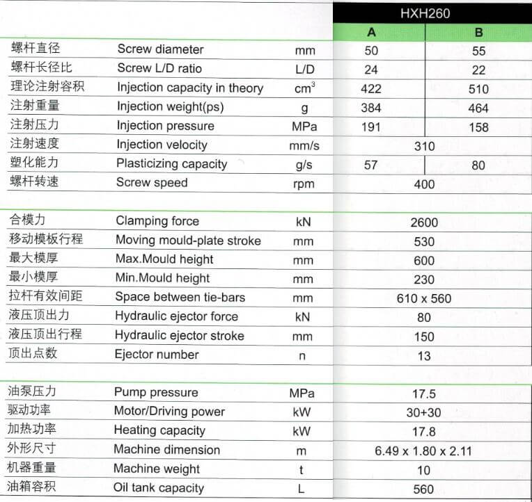 HXH260 technical parameters