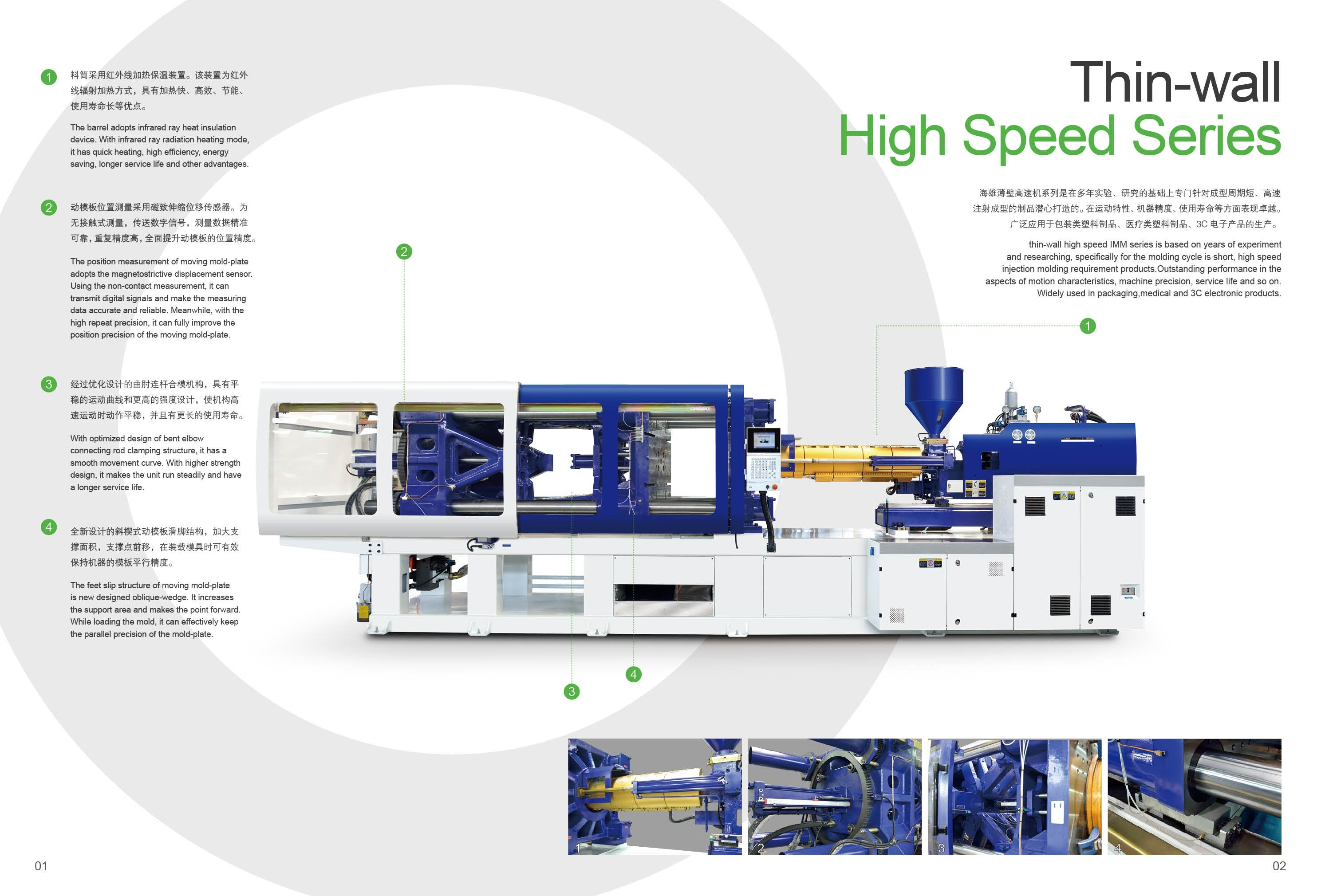 high speed injection machine