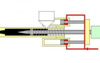 injection action